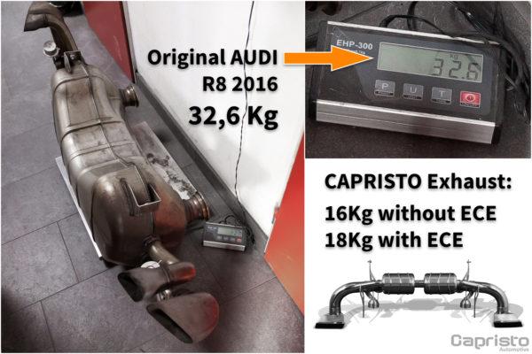 Audi R8 Exhuast